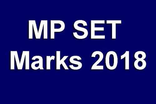 MP SET Marks 2018