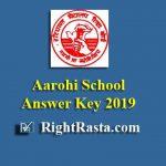 BSEH Haryana Aarohi School Answer Key 2019 (PGT, TGT, Clerk, Librarian)