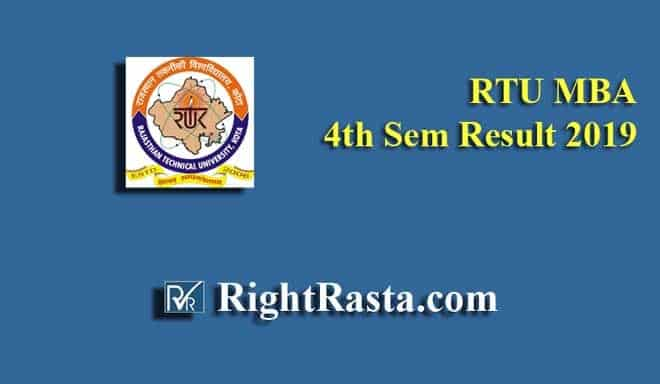 RTU MBA 4th Sem Result 2019