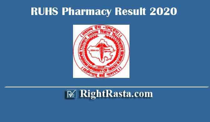 RUHS Pharmacy Result 2020