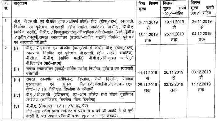 UNIRAJ Online Application Form Dates
