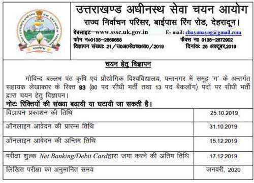 Uttrakhand AA Vacancy Details