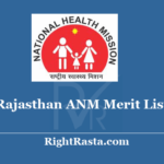 NHM Rajasthan ANM Merit List 2018 - Download Raj Swasthya Female Health Worker Result
