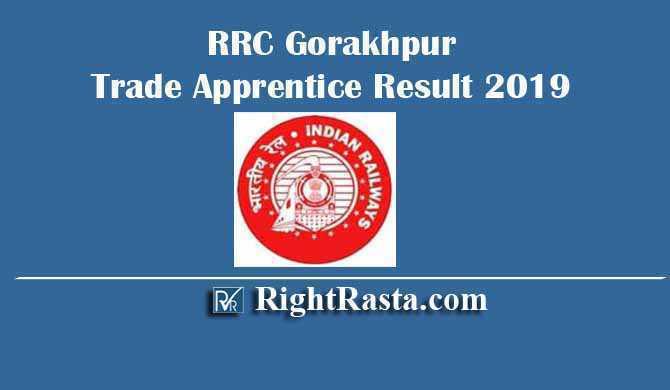 RRC Gorakhpur Trade Apprentice Result 2019