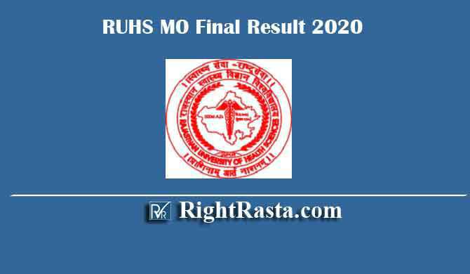 RUHS MO Final Result 2020