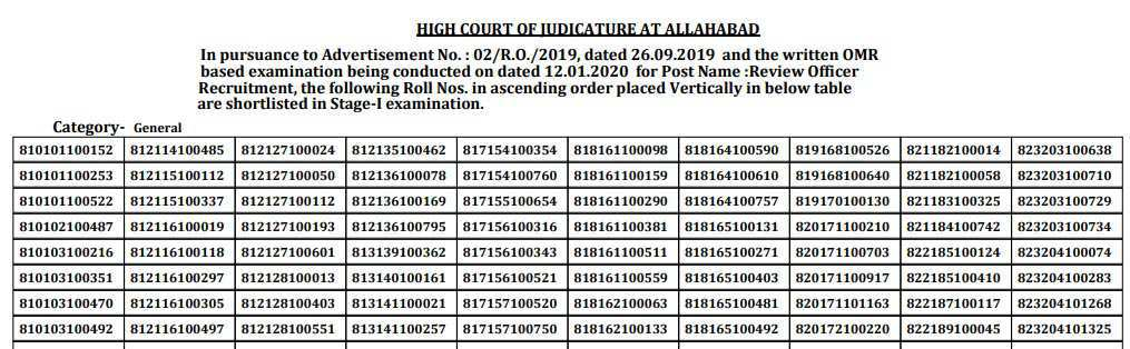 Allahabad High Court RO Results