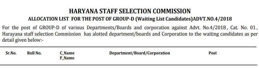 Haryana Group D Waiting List