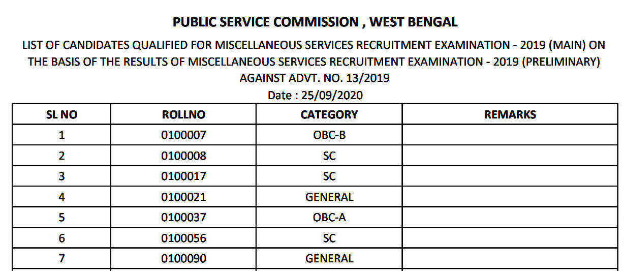 PSC Miscellaneous Services Cut Off Marks