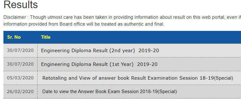 BTER Polytechnic Diploma First Year Result 2020