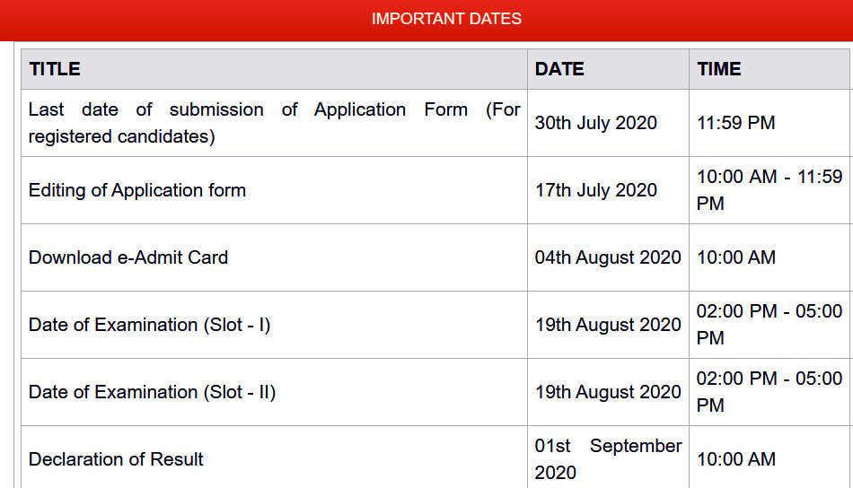 AIPMST Result 2020 Schedule