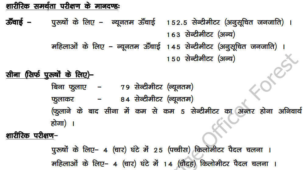 Bihar Police Range Officer Physical Test Details