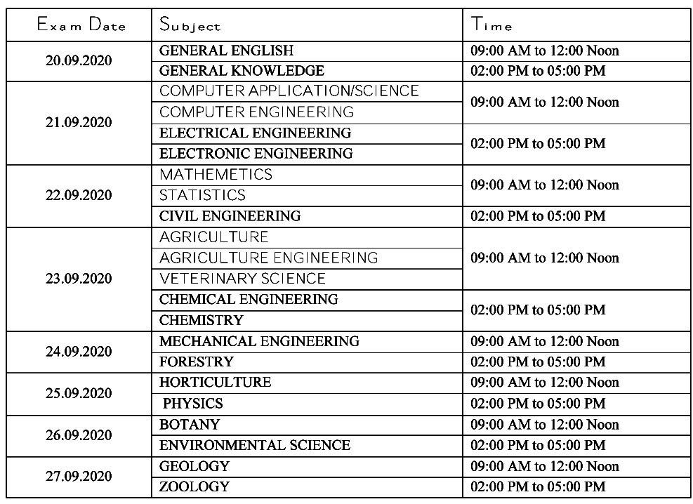 ACF Exam Dates