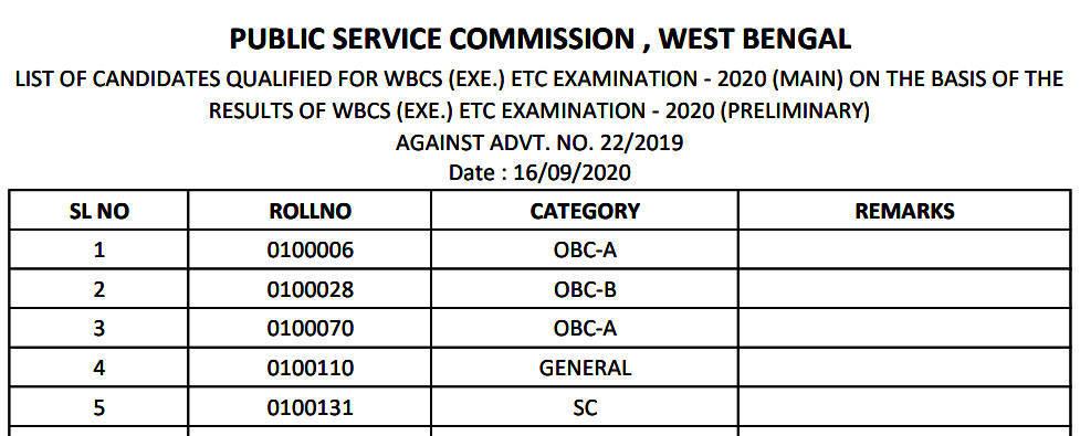 WBCS Results