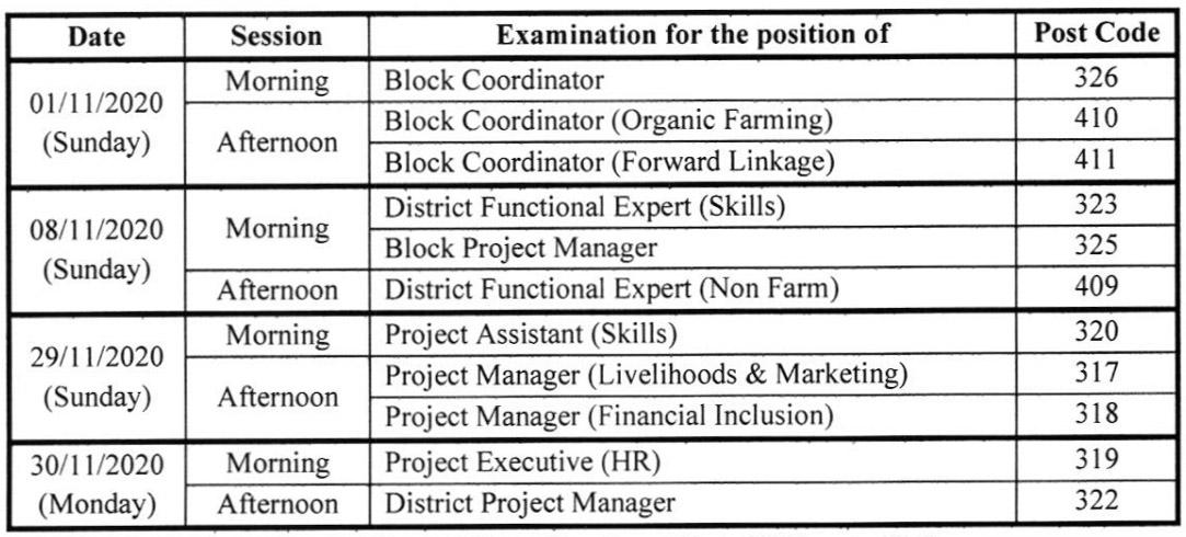 ASRLM Block Coordinator & Other Posts Exam Date 2020