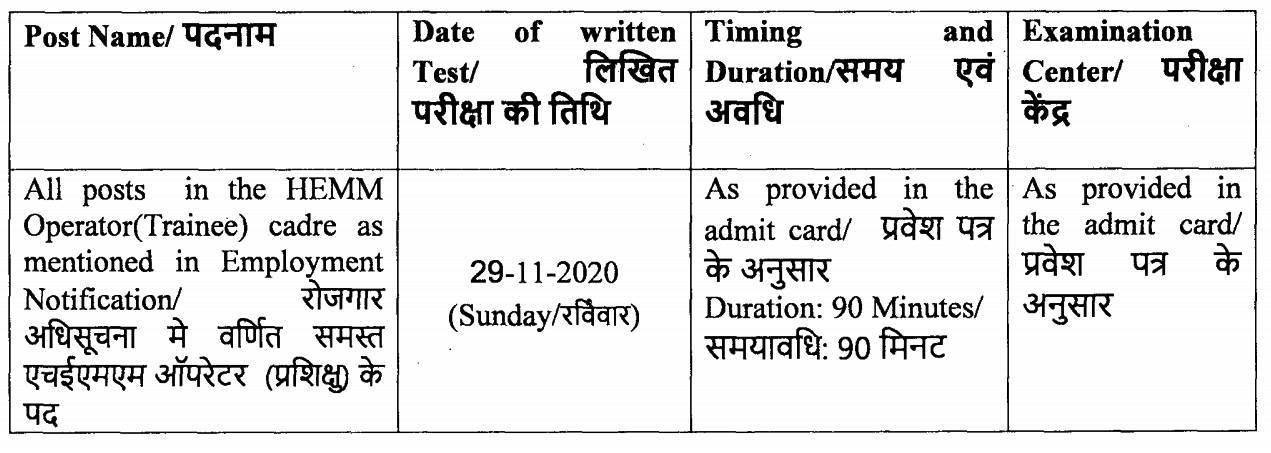 NCL Operator Exam Date 2020