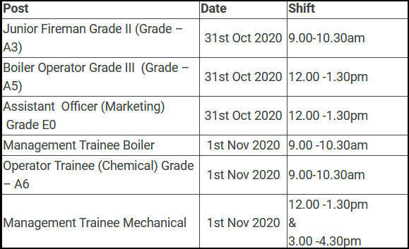 RCF Exam Date 2020