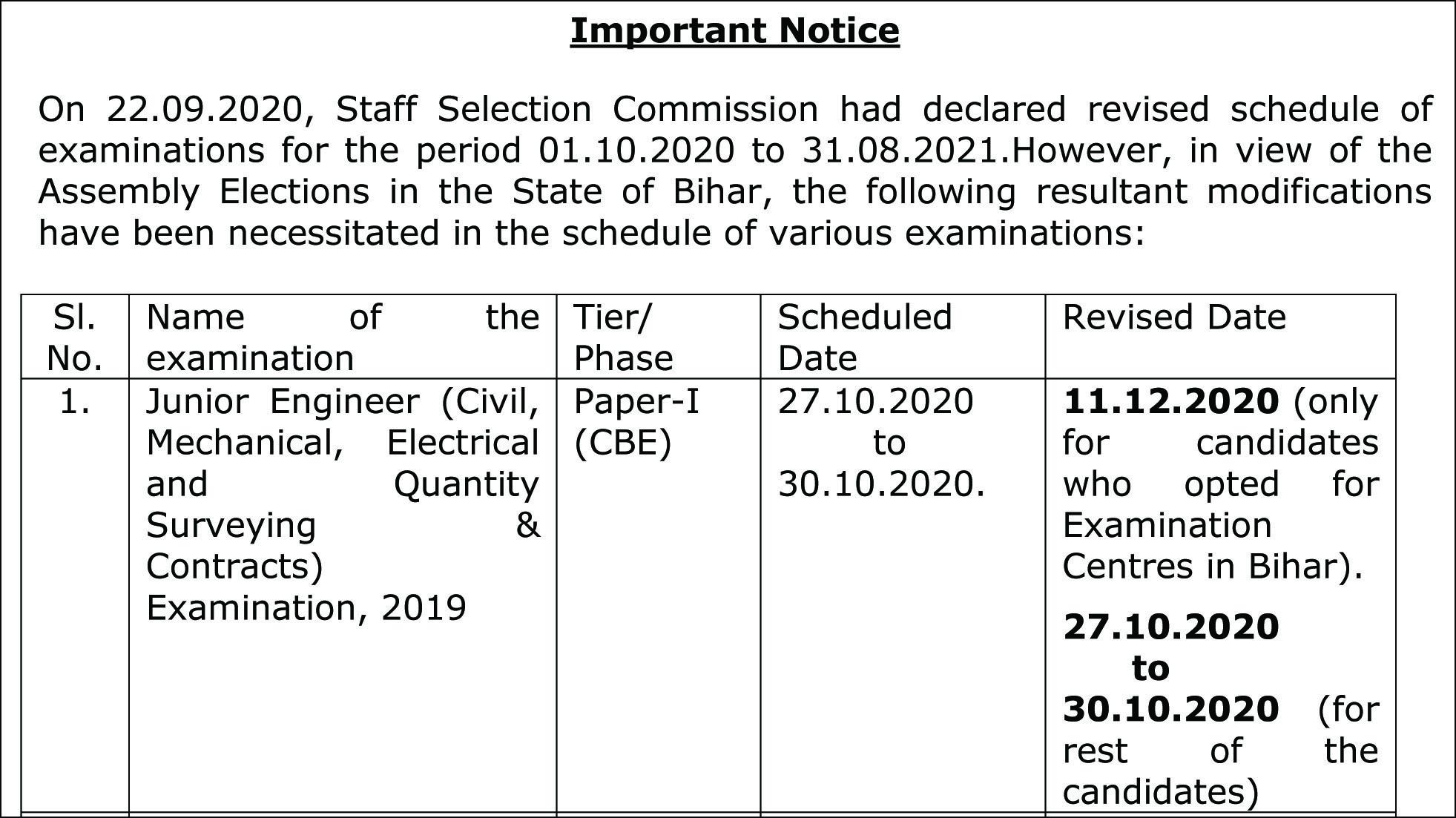 SSC JE Paper I Exam Date 2020