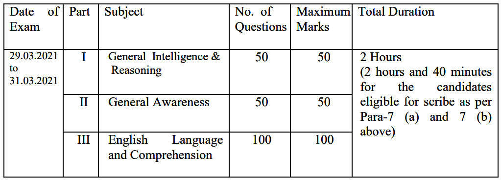 SSC Stenographer Scheme of Examination