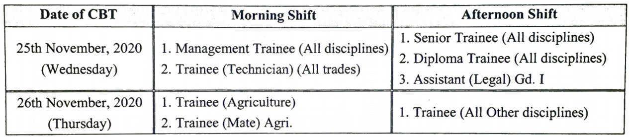 NSC Trainee Exam Date 2020